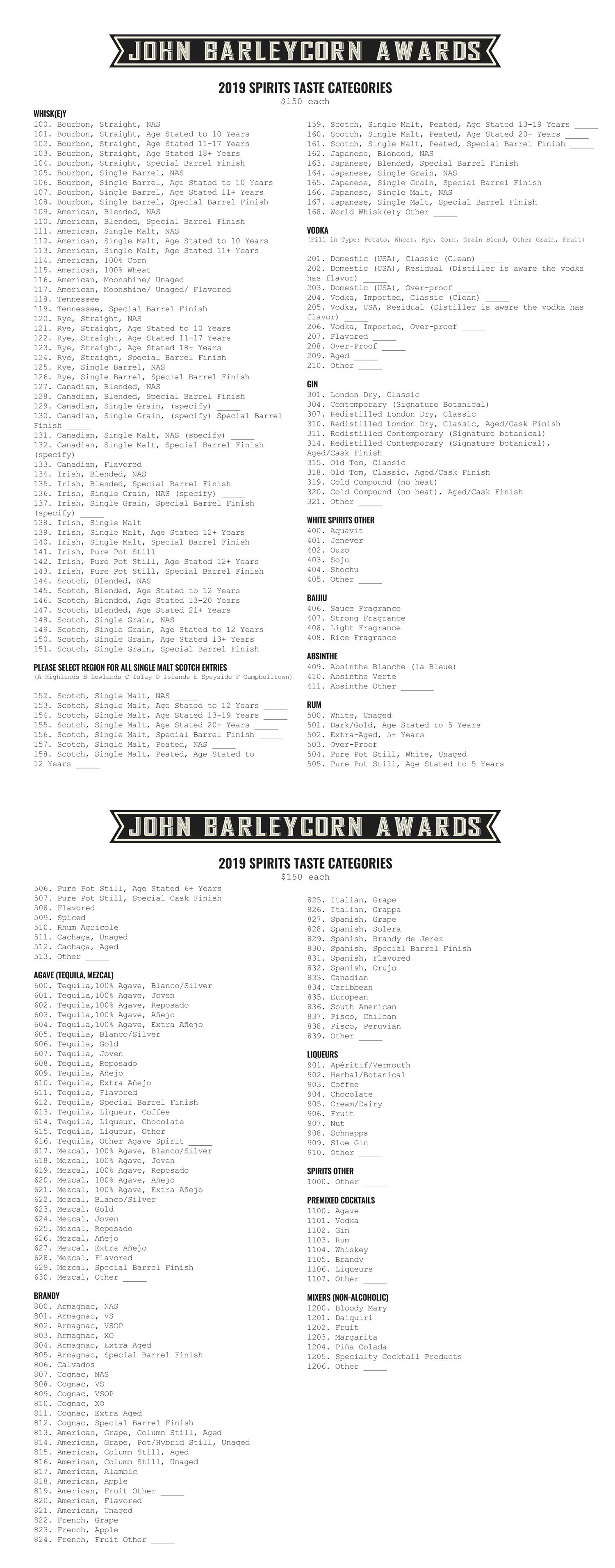 Categories 2019
