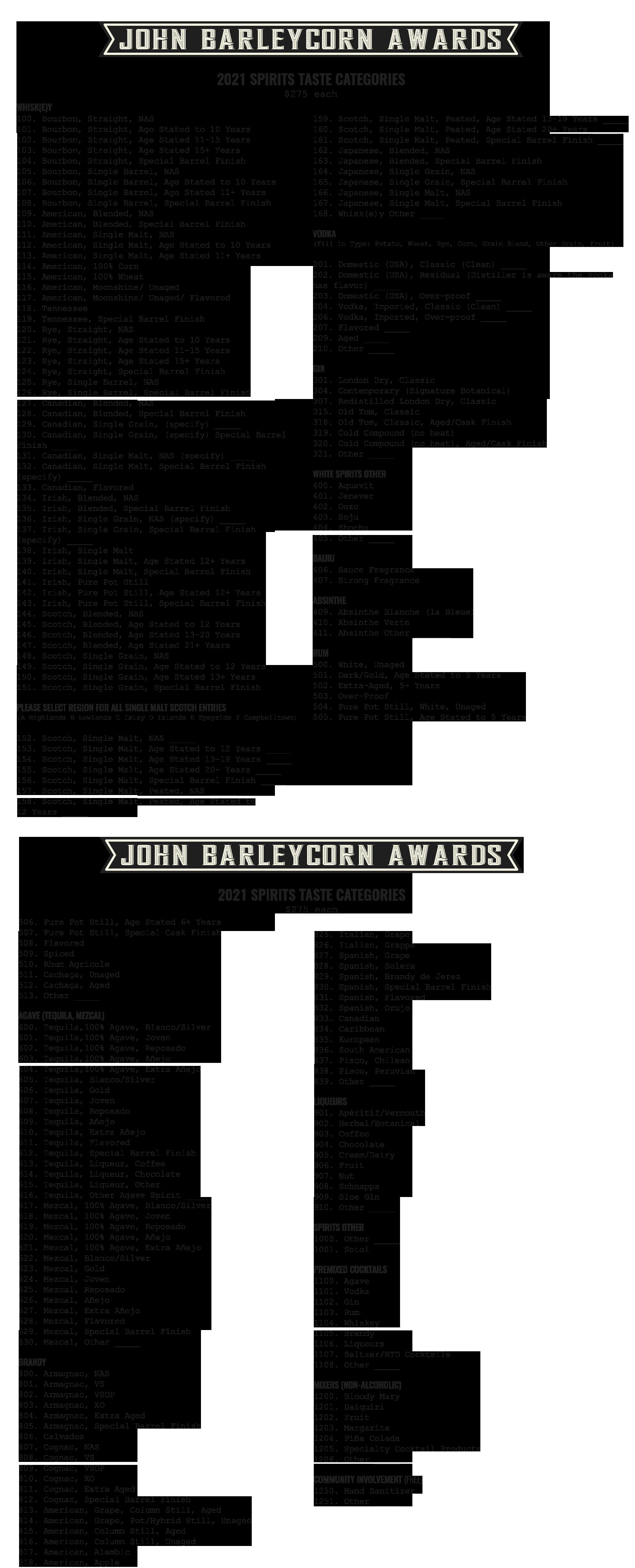 Categories 2021